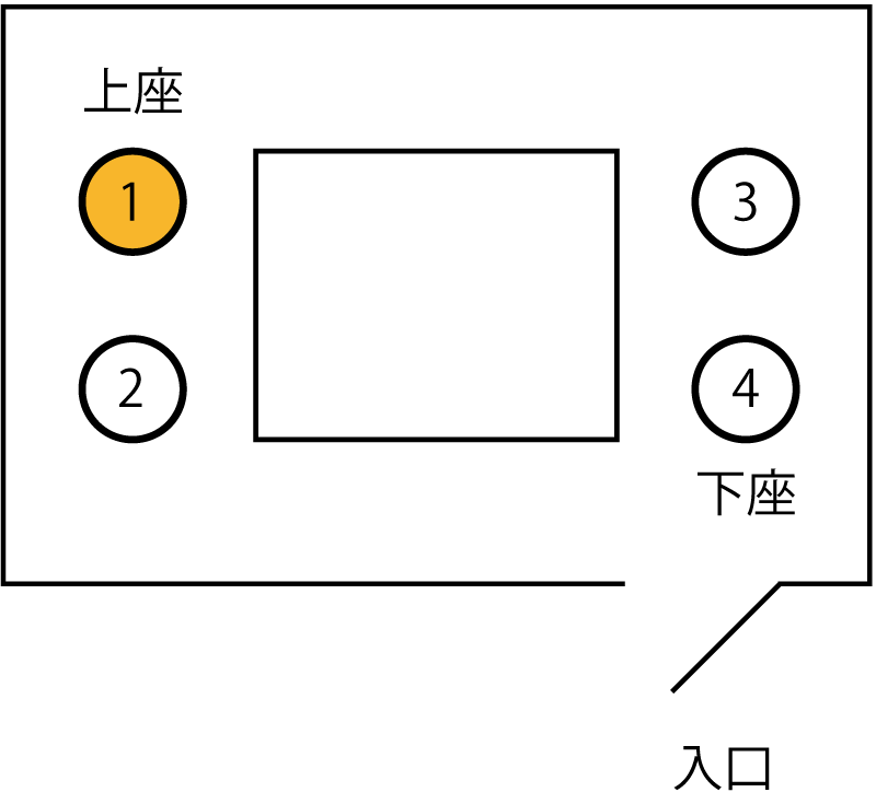 「上座下座」の画像検索結果